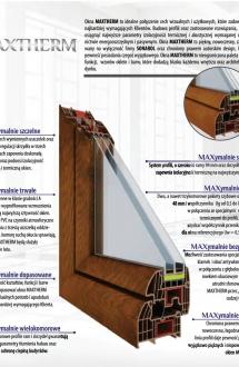 okna systemMaxtherm